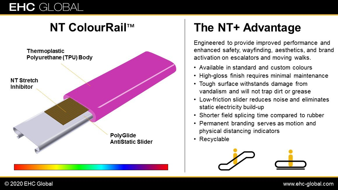 NT Color Rail