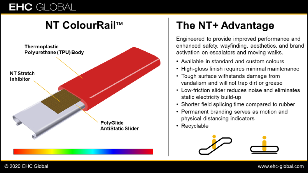 EHC Global's NT ColourRail and the NT+ Advantage